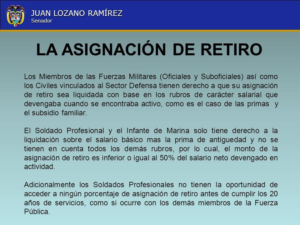 Nombre la Entidad República de Colombia JUAN LOZANO RAMÍREZ Senador LA ASIGNACIÓN DE RETIRO Los Miembros de las Fuerzas Militares (Oficiales y Subofic