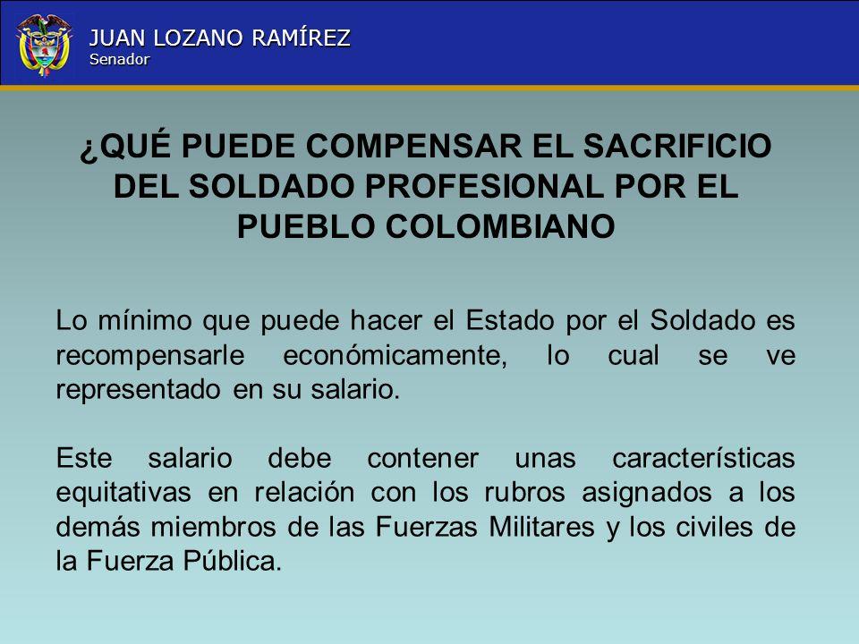 Nombre la Entidad República de Colombia JUAN LOZANO RAMÍREZ Senador ¿QUÉ PUEDE COMPENSAR EL SACRIFICIO DEL SOLDADO PROFESIONAL POR EL PUEBLO COLOMBIAN