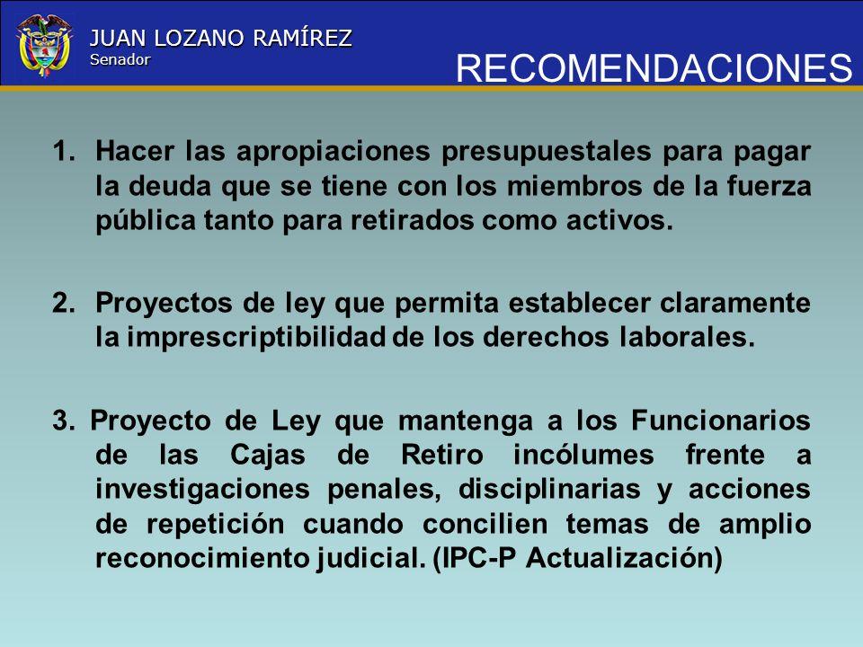 Nombre la Entidad República de Colombia JUAN LOZANO RAMÍREZ Senador RECOMENDACIONES 1.Hacer las apropiaciones presupuestales para pagar la deuda que s