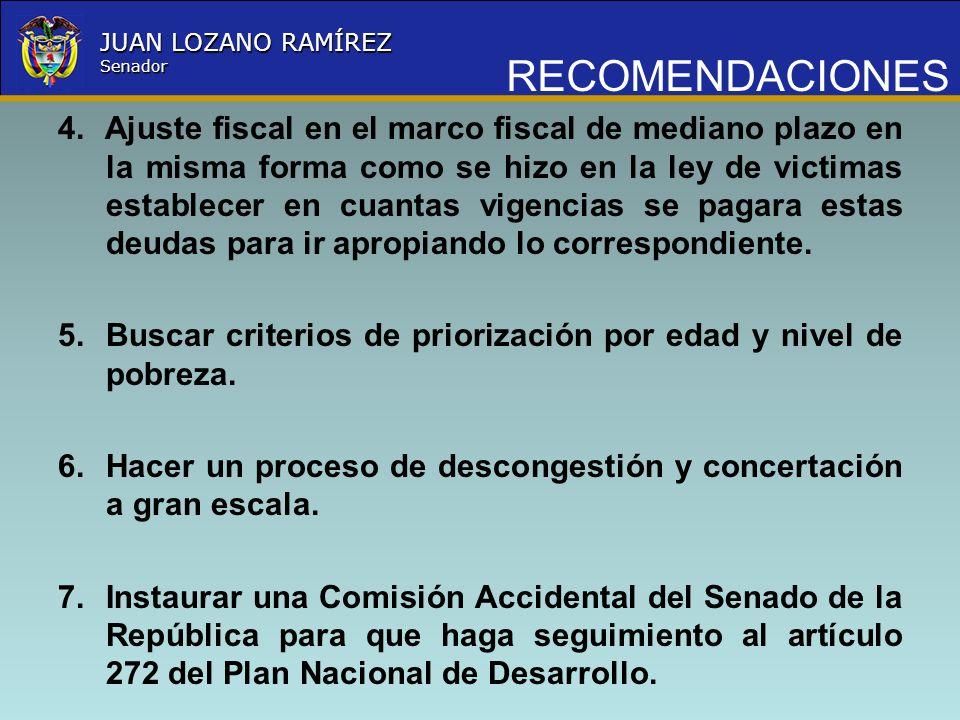 Nombre la Entidad República de Colombia JUAN LOZANO RAMÍREZ Senador RECOMENDACIONES 4. Ajuste fiscal en el marco fiscal de mediano plazo en la misma f