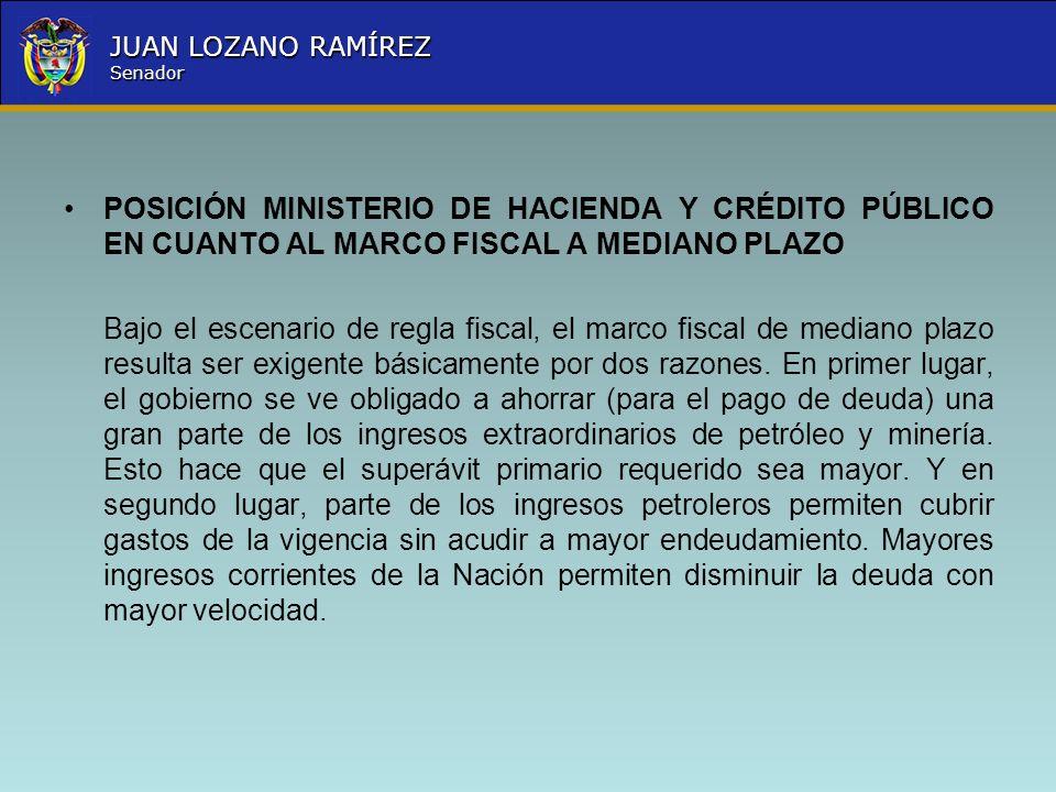 Nombre la Entidad República de Colombia JUAN LOZANO RAMÍREZ Senador POSICIÓN MINISTERIO DE HACIENDA Y CRÉDITO PÚBLICO EN CUANTO AL MARCO FISCAL A MEDI