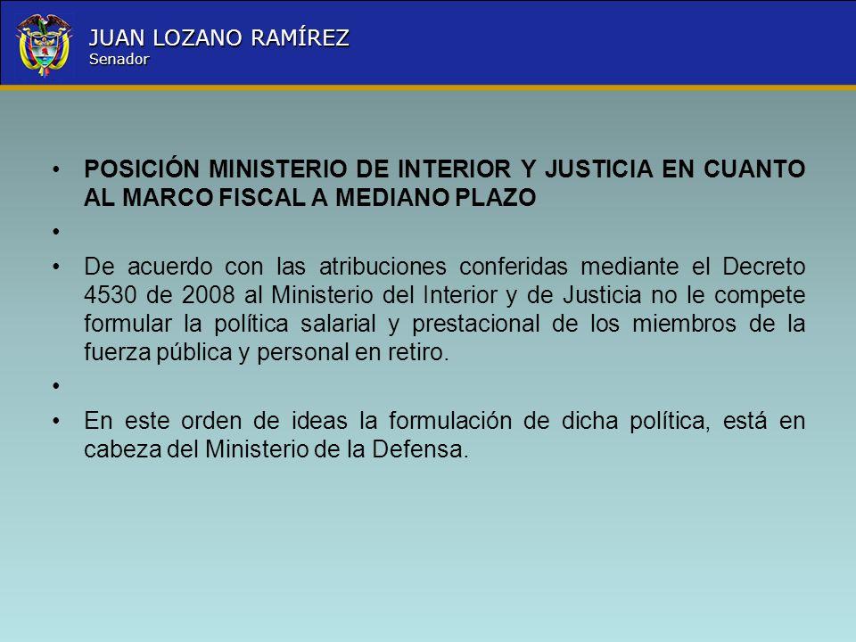 Nombre la Entidad República de Colombia JUAN LOZANO RAMÍREZ Senador POSICIÓN MINISTERIO DE INTERIOR Y JUSTICIA EN CUANTO AL MARCO FISCAL A MEDIANO PLA