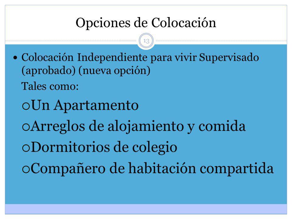 13 Opciones de Colocación Colocación Independiente para vivir Supervisado (aprobado) (nueva opción) Tales como: Un Apartamento Arreglos de alojamiento