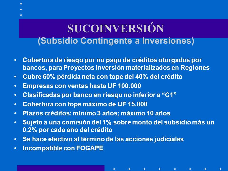 SUCOINVERSIÓN (Subsidio Contingente a Inversiones) Cobertura de riesgo por no pago de créditos otorgados por bancos, para Proyectos Inversión material