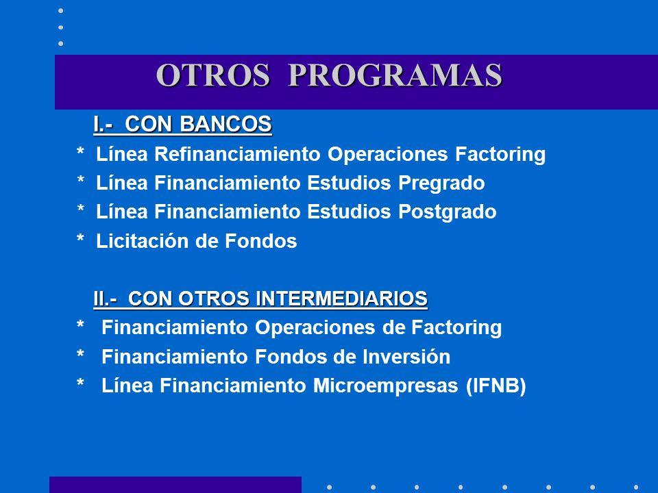 OTROS PROGRAMAS I.- CON BANCOS I.- CON BANCOS * Línea Refinanciamiento Operaciones Factoring * Línea Financiamiento Estudios Pregrado * Línea Financia