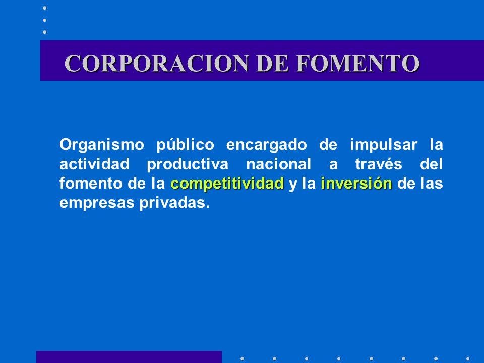 CORPORACION DE FOMENTO competitividad inversión Organismo público encargado de impulsar la actividad productiva nacional a través del fomento de la co