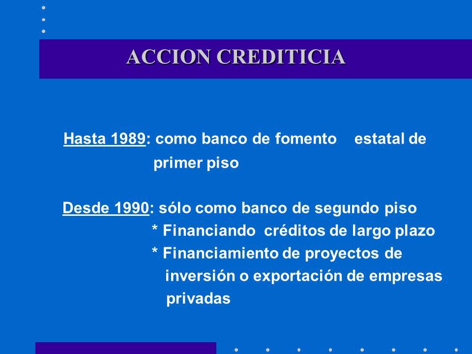 ACCION CREDITICIA Hasta 1989: como banco de fomento estatal de primer piso Desde 1990: sólo como banco de segundo piso * Financiando créditos de largo