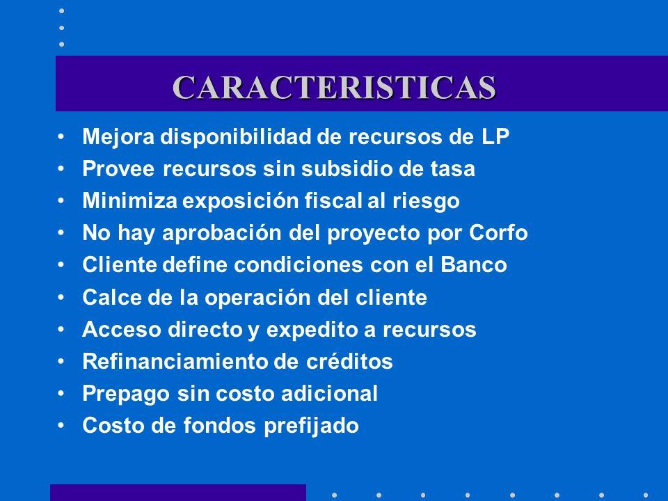CARACTERISTICAS Mejora disponibilidad de recursos de LP Provee recursos sin subsidio de tasa Minimiza exposición fiscal al riesgo No hay aprobación de