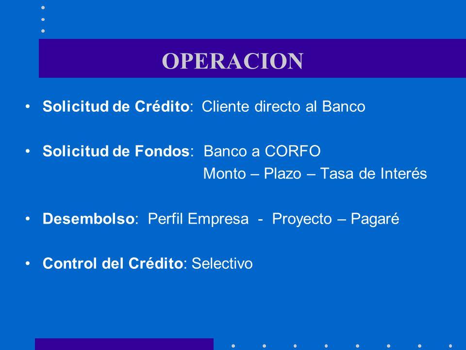 OPERACION Solicitud de Crédito: Cliente directo al Banco Solicitud de Fondos: Banco a CORFO Monto – Plazo – Tasa de Interés Desembolso: Perfil Empresa
