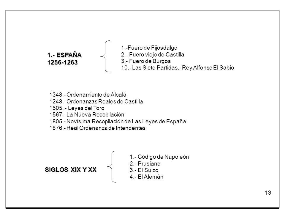 13 1.-Fuero de Fijosdalgo 2.- Fuero viejo de Castilla 3.- Fuero de Burgos 10.- Las Siete Partidas.- Rey Alfonso El Sabio 1.- ESPAÑA 1256-1263 1348.- O