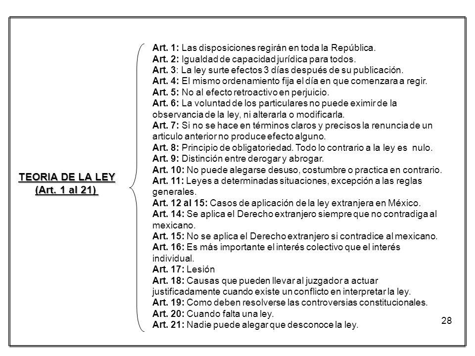 28 TEORIA DE LA LEY (Art. 1 al 21) Art. 1: Las disposiciones regirán en toda la República. Art. 2: Igualdad de capacidad jurídica para todos. Art. 3: