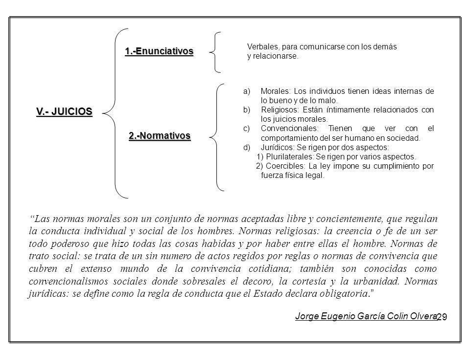 29 1.-Enunciativos 2.-Normativos Verbales, para comunicarse con los demás y relacionarse. a)Morales: Los individuos tienen ideas internas de lo bueno