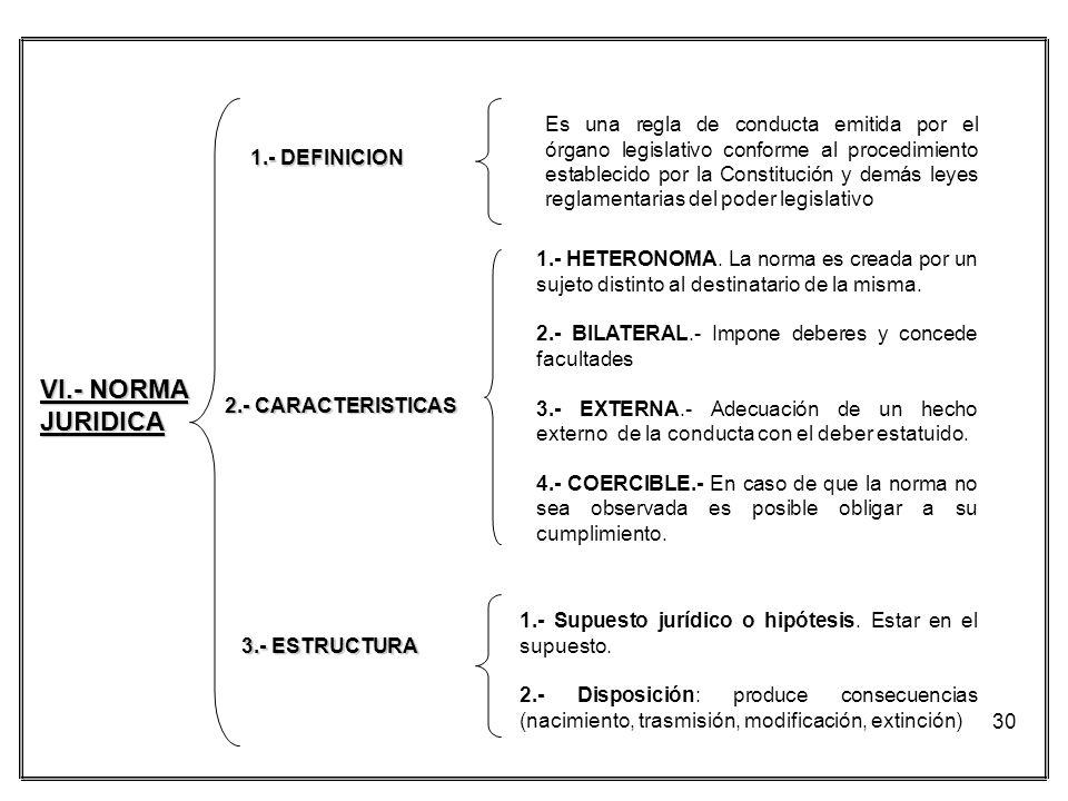 30 1.- DEFINICION 2.- CARACTERISTICAS Es una regla de conducta emitida por el órgano legislativo conforme al procedimiento establecido por la Constitu