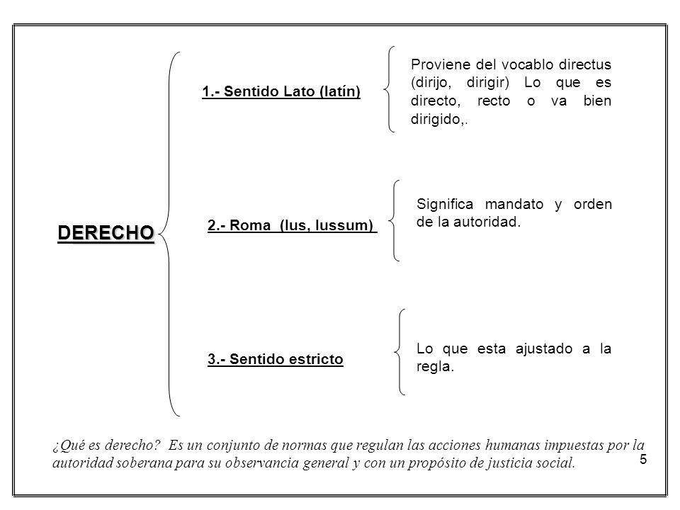 5 ERECHO DERECHO 1.- Sentido Lato (latín) Proviene del vocablo directus (dirijo, dirigir) Lo que es directo, recto o va bien dirigido,. 2.- Roma (Ius,