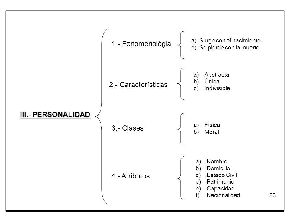 53 1.- Fenomenológia a) Surge con el nacimiento. b) Se pierde con la muerte. 2.- Características a)Abstracta b)Única c)Indivisible 3.- Clases a)Física