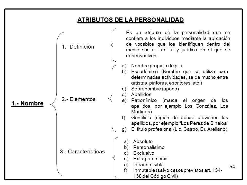 54 ATRIBUTOS DE LA PERSONALIDAD 1.- Nombre Es un atributo de la personalidad que se confiere a los individuos mediante la aplicación de vocablos que l