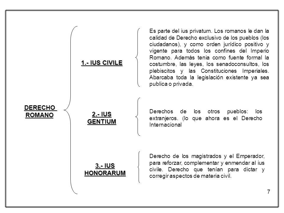 18 III.- Clasificación del Derecho 1.- Derecho Natural : Es aquél que rige las leyes de la naturaleza.
