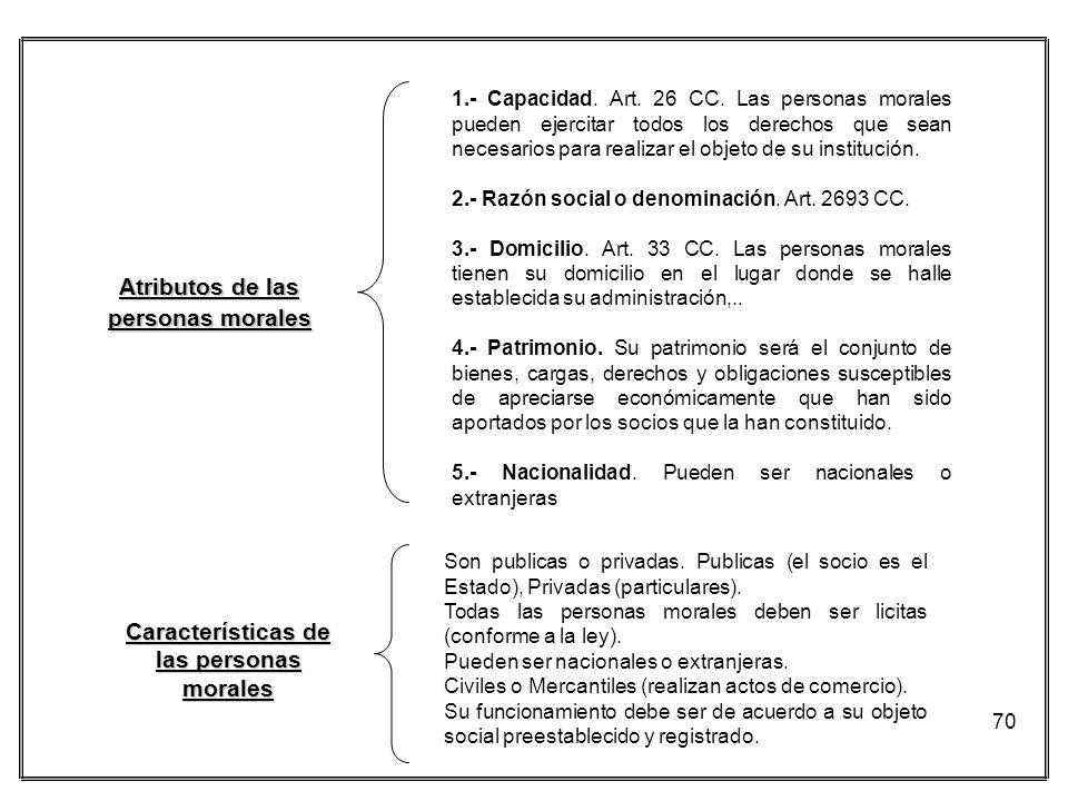 70 Atributos de las personas morales 1.- Capacidad. Art. 26 CC. Las personas morales pueden ejercitar todos los derechos que sean necesarios para real