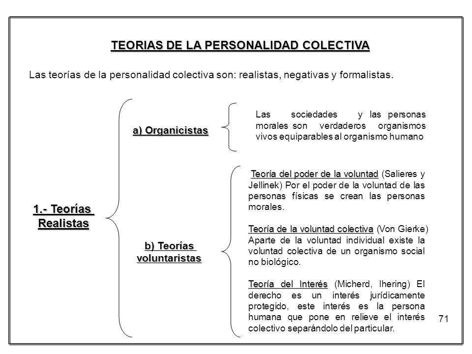 71 TEORIAS DE LA PERSONALIDAD COLECTIVA Las teorías de la personalidad colectiva son: realistas, negativas y formalistas. 1.- Teorías Realistas Las so