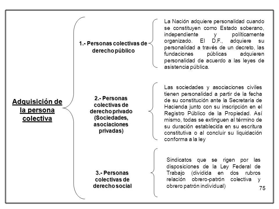 75 Adquisición de la persona colectiva 1.- Personas colectivas de derecho público La Nación adquiere personalidad cuando se constituyen como Estado so