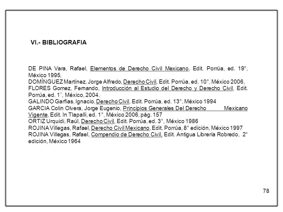 78 VI.- BIBLIOGRAFIA DE PINA Vara, Rafael, Elementos de Derecho Civil Mexicano, Edit. Porrúa, ed. 19°, México 1995, DOMÍNGUEZ Martínez, Jorge Alfredo,