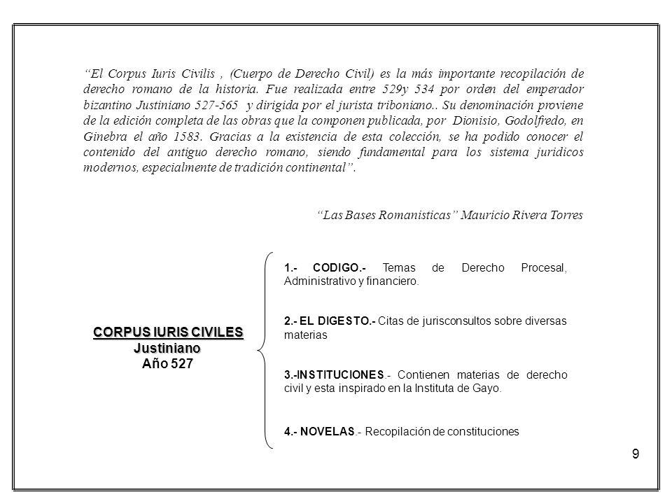 40 EFECTOS DEL ACTO JURIDICO 1.- Para las partes Obligados a cumplir: 1.- Con las cláusulas contractuales.