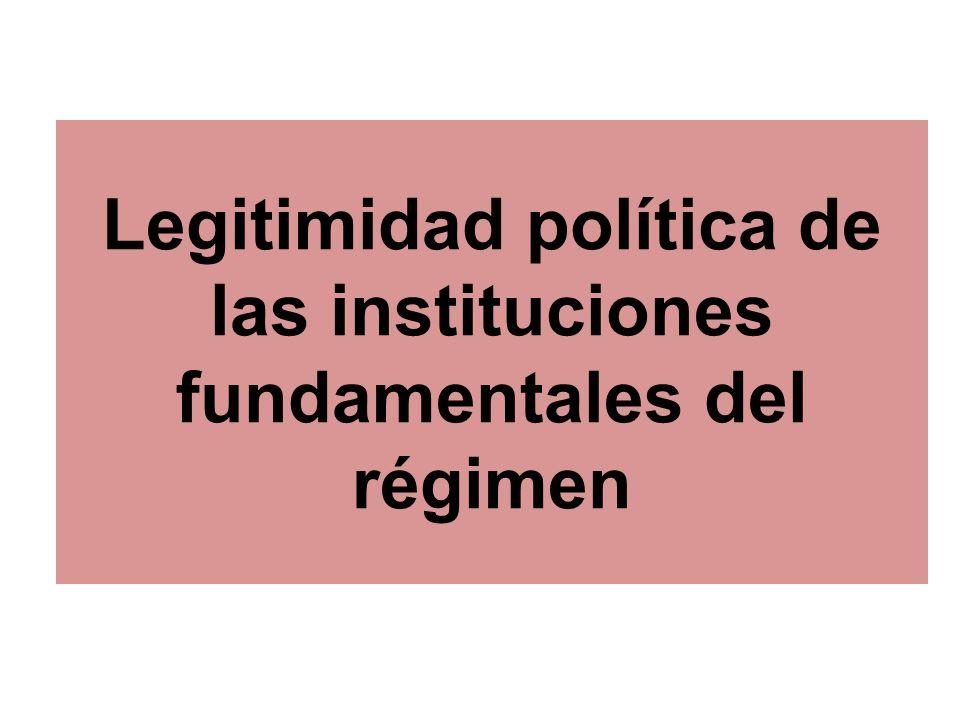 Legitimidad política de las instituciones fundamentales del régimen