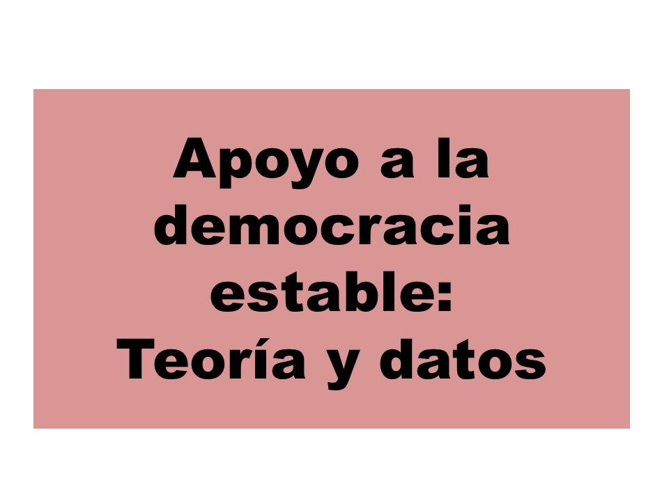 Teoría: El impacto de la gobernanbilidad sobre la democracia estable VariablesDefinición I.