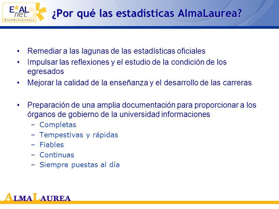 Las encuestas sobre las características y las prestaciones de los egresados llevadas a cabo en Italia www.almalaurea.it
