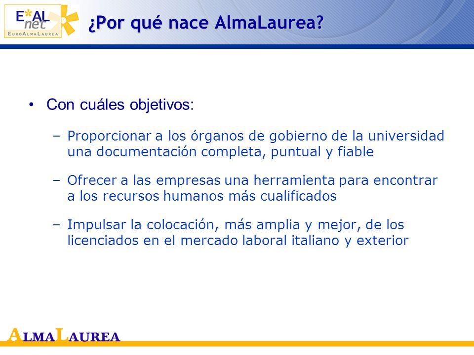 ¿Por qué nace AlmaLaurea? Para satisfacer cuáles exigencias: –Verificar la eficacia y la calidad de los recorridos formativos –Llenar las lagunas de l