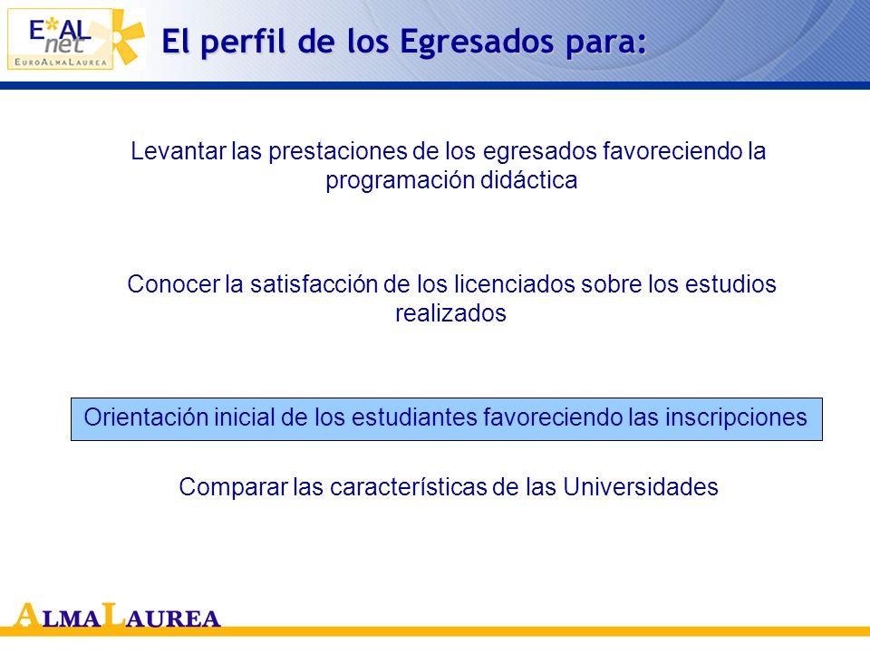 2) Satisfacción de los graduados vinculada a los estudios realizados Juicio sobre el curso de estudio, relaciones con los docentes y los estudiantes V