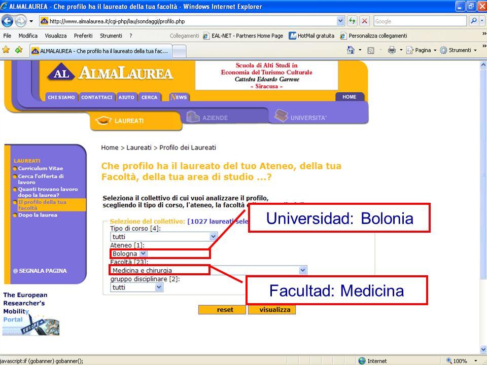 3) El apoyo a la orientación El perfil de la Facultad en síntesis