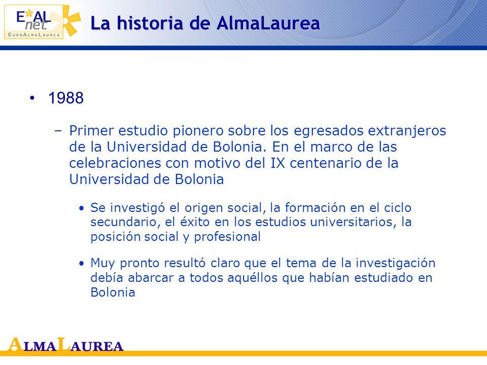¿Por qué nace AlmaLaurea? Con cuáles objetivos: –Proporcionar a los órganos de gobierno de la universidad una documentación completa, puntual y fiable