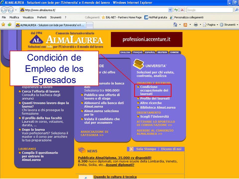 La condición de empleo Encuesta realizada partiendo de los datos de los licenciados conservados en el banco de datos Los licenciados son entrevistados