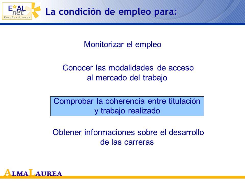 Eficacia de la Licenciatura obtenida al combinar: A) la evaluación del hecho de pedir la titulación para ejercitar la actividad laboral B) El nivel de