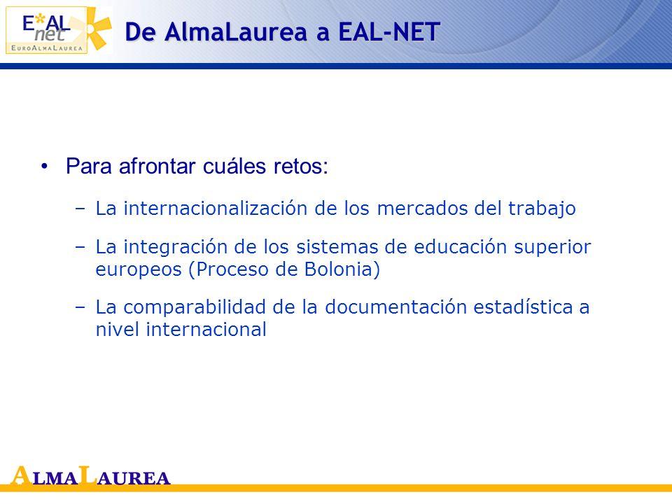 La internacionalización de AlmaLaurea: el sistema EAL-NET www.eal-net.org