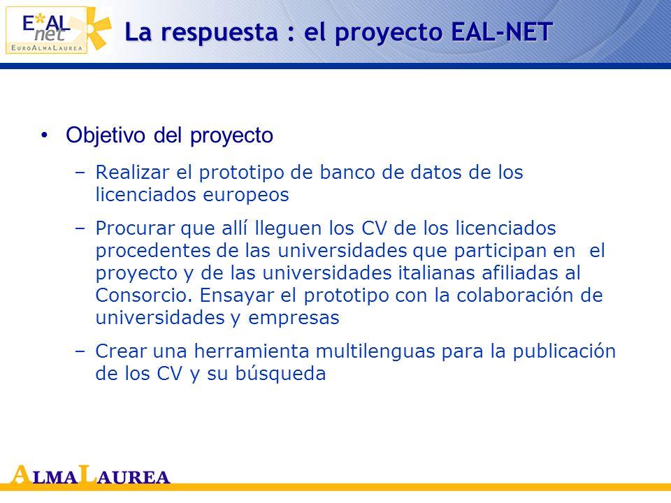De AlmaLaurea a EAL-NET Para afrontar cuáles retos: –La internacionalización de los mercados del trabajo –La integración de los sistemas de educación superior europeos (Proceso de Bolonia) –La comparabilidad de la documentación estadística a nivel internacional