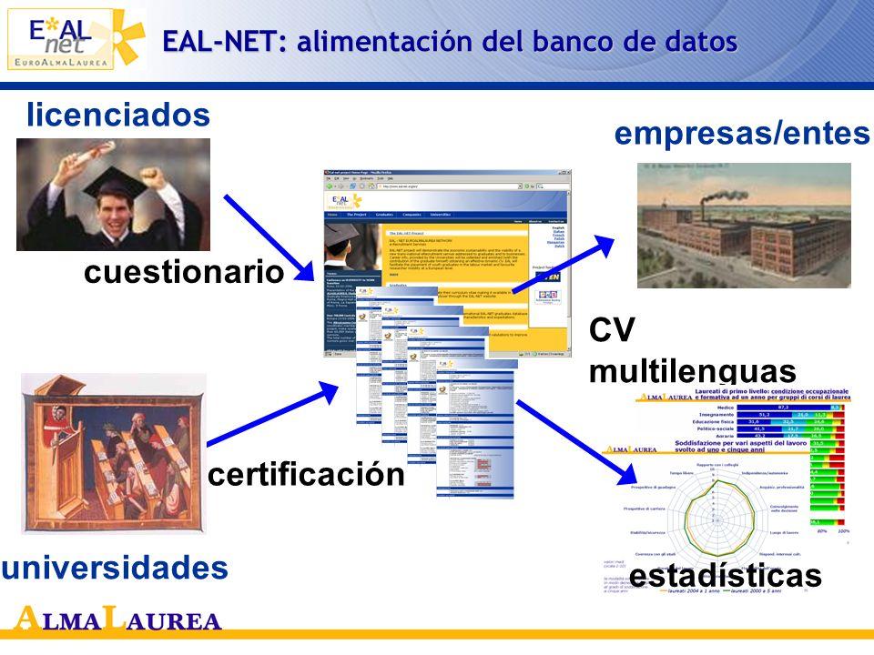 ¿Cómo fueron interpretados, a nivel funcional, los objetivos estratégicos del proyecto? Cualquier empresa europea debe poder buscar a un licenciado si