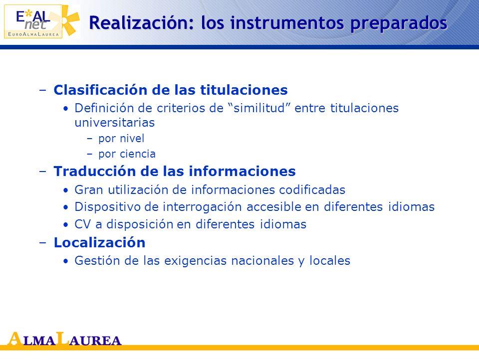 EAL-NET: alimentación del banco de datos cuestionario certificación CV multilenguas licenciados empresas/entes estadísticas universidades