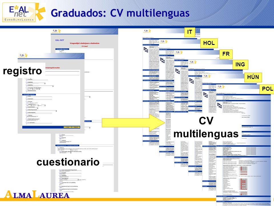 Realización: los instrumentos preparados –Clasificación de las titulaciones Definición de criterios de similitud entre titulaciones universitarias –po