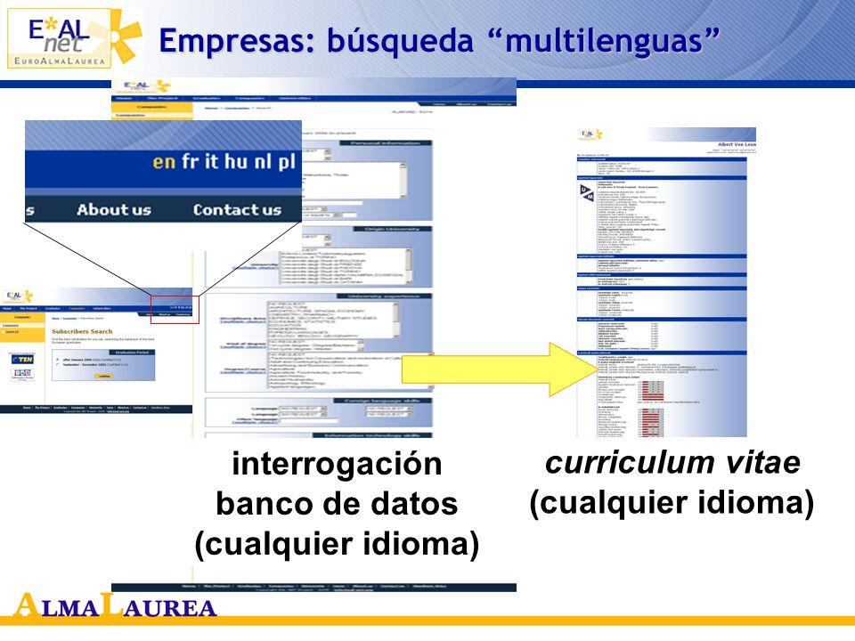 Graduados: CV multilenguas registro cuestionario CV multilenguas IT HOL FR ING HÚN POL