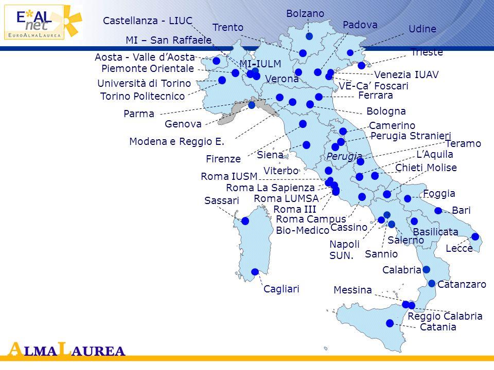 El Consorcio AlmaLaurea hoy en día 2007 –50 universidades italianas –900.000 CV conservados en el Banco de datos –67% del conjunto de los licenciados
