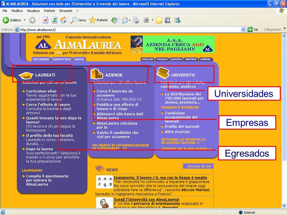 Siena Viterbo Bari Firenze Trento Venezia IUAV Udine Ferrara Modena e Reggio E.