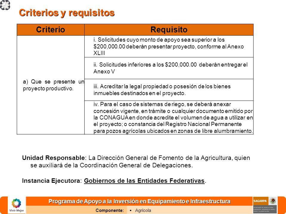 Programa de Apoyo a la Inversión en Equipamiento e Infraestructura Componente: Agrícola Criterios y requisitos Unidad Responsable: La Dirección General de Fomento de la Agricultura, quien se auxiliará de la Coordinación General de Delegaciones.