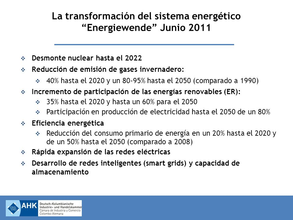 La transformación del sistema energético Energiewende Junio 2011 Desmonte nuclear hasta el 2022 Reducción de emisión de gases invernadero: 40% hasta el 2020 y un 80-95% hasta el 2050 (comparado a 1990) Incremento de participación de las energías renovables (ER): 35% hasta el 2020 y hasta un 60% para el 2050 Participación en producción de electricidad hasta el 2050 de un 80% Eficiencia energética Reducción del consumo primario de energía en un 20% hasta el 2020 y de un 50% hasta el 2050 (comparado a 2008) Rápida expansión de las redes eléctricas Desarrollo de redes inteligentes (smart grids) y capacidad de almacenamiento