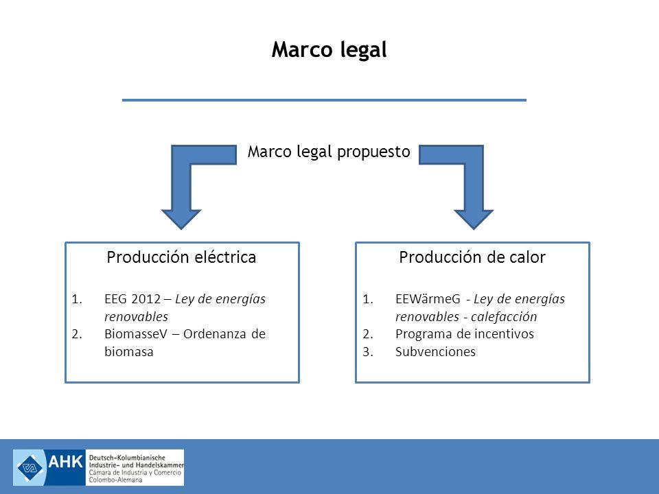 Marco legal Marco legal propuesto Producción eléctrica 1.EEG 2012 – Ley de energías renovables 2.BiomasseV – Ordenanza de biomasa Producción de calor 1.EEWärmeG - Ley de energías renovables - calefacción 2.Programa de incentivos 3.Subvenciones