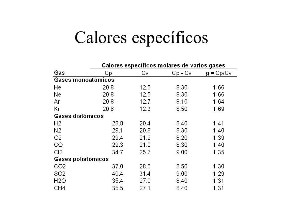 Calores específicos