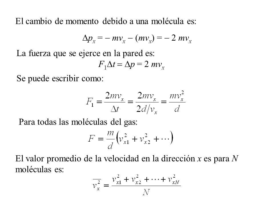 El cambio de momento debido a una molécula es: p x = mv x (mv x ) = 2 mv x La fuerza que se ejerce en la pared es: F 1 t p = 2 mv x Se puede escribir como: Para todas las moléculas del gas: El valor promedio de la velocidad en la dirección x es para N moléculas es: