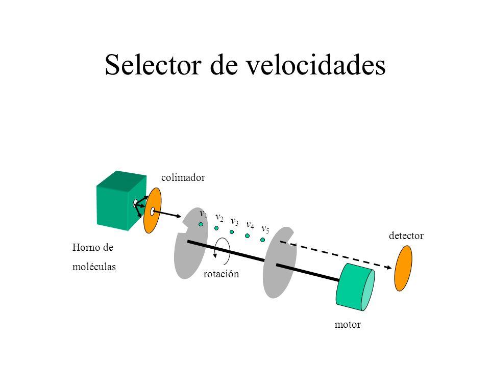 Selector de velocidades v1v1 v2v2 v3v3 v4v4 v5v5 rotación detector motor colimador Horno de moléculas