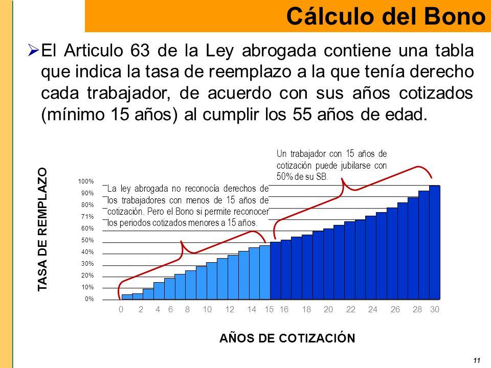 11 Cálculo del Bono El Articulo 63 de la Ley abrogada contiene una tabla que indica la tasa de reemplazo a la que tenía derecho cada trabajador, de ac